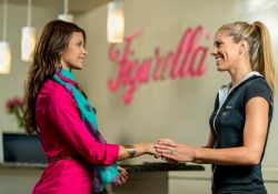 Figurella Franchise: A Successful International Women Fitness Brand
